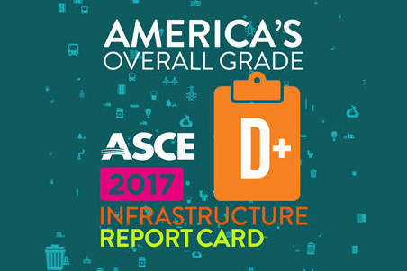 ASCE's Infrastructure Report Card